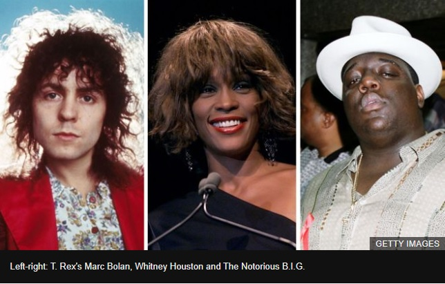 T. Rex, Whitney and The Notorious B.I.G. to join Rock & Roll Hall of Fame