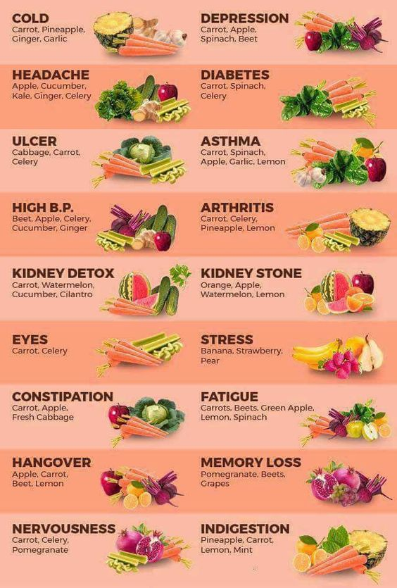 Juice remedies