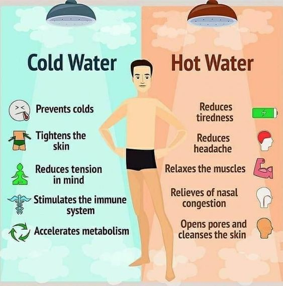 Cold water vs hot water
