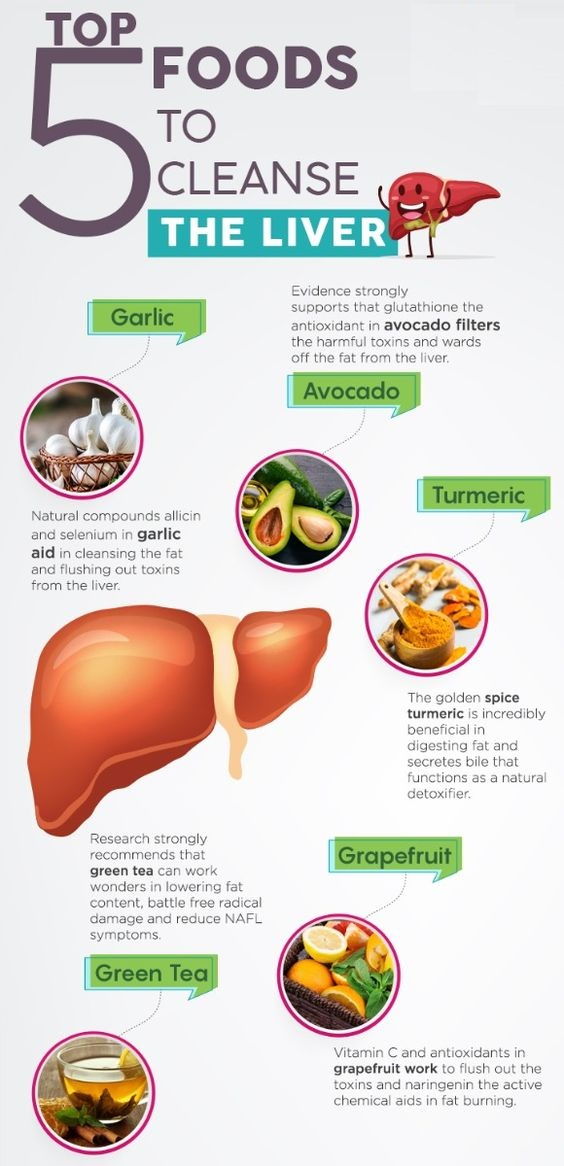 5 Incredible Foods To Heal Fatty Liver
